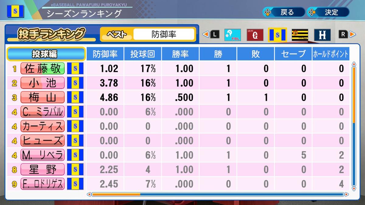 f:id:Hamanokarisuma2:20201014234926j:plain