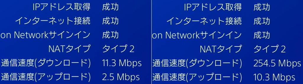 ソネット ipv6