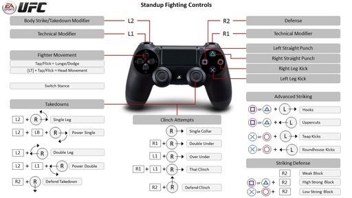 140617_eas-ufc-controls-ps4-01