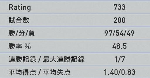 141125_ウイイレ2015_002