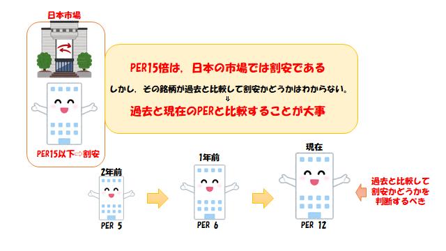 f:id:Hanadachang:20210222004616p:plain