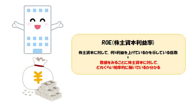 f:id:Hanadachang:20210226160923p:plain