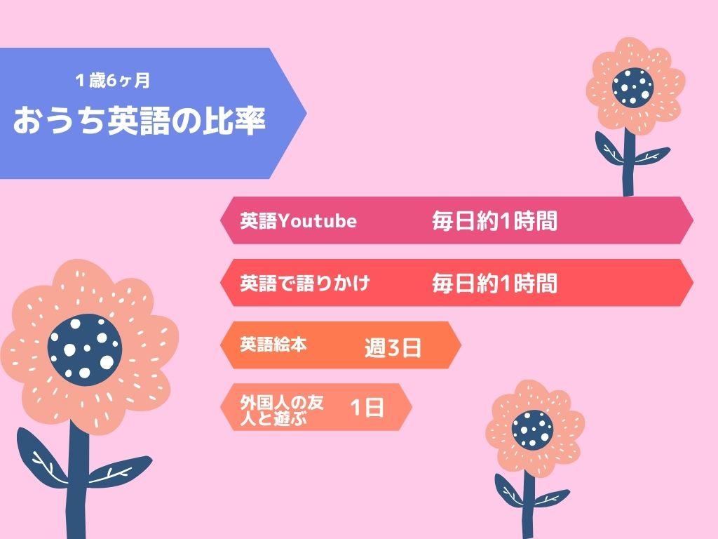 f:id:Hanashino:20201221215417j:plain
