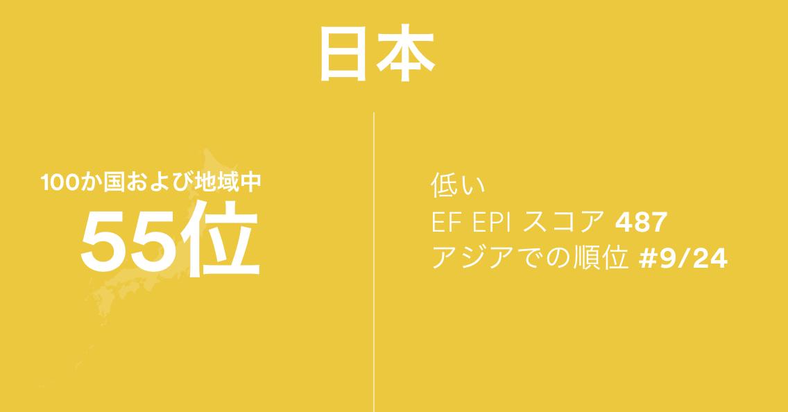 f:id:Hanashino:20201223162424p:plain