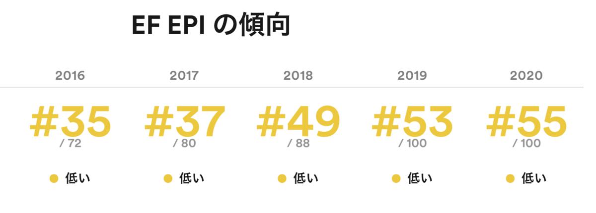 f:id:Hanashino:20201223162704p:plain
