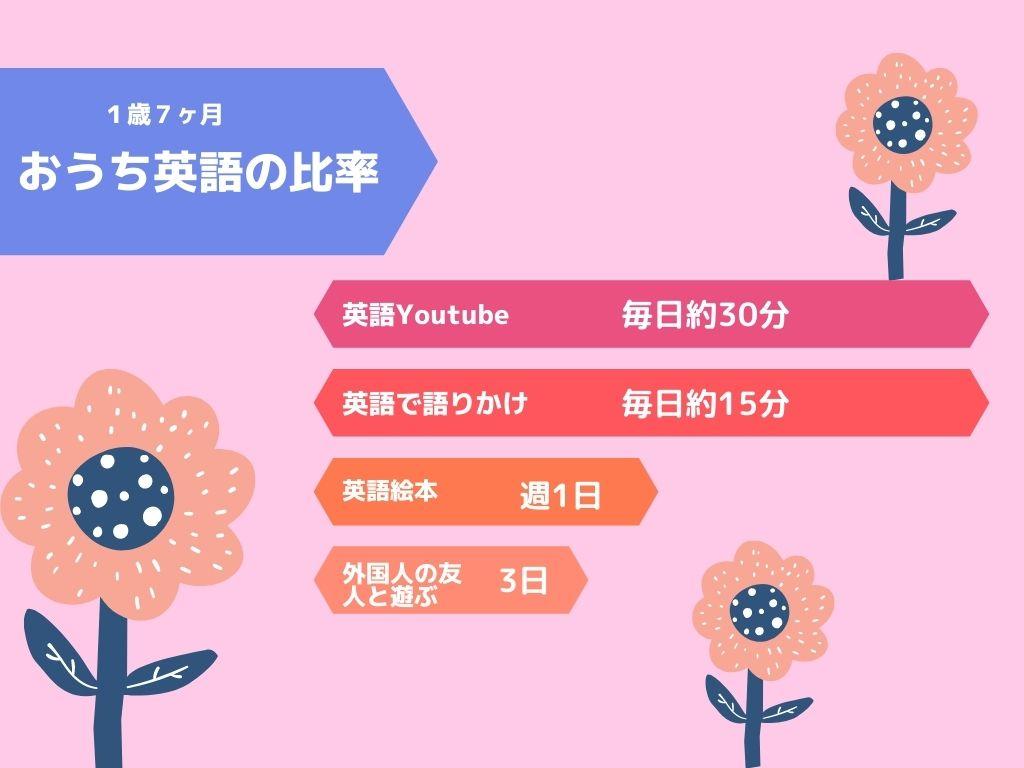 f:id:Hanashino:20210207144159j:plain