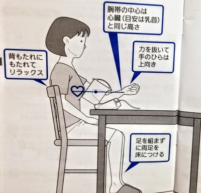 血圧測定時の姿勢