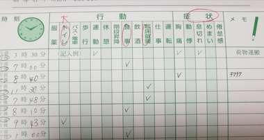 行動チェック表