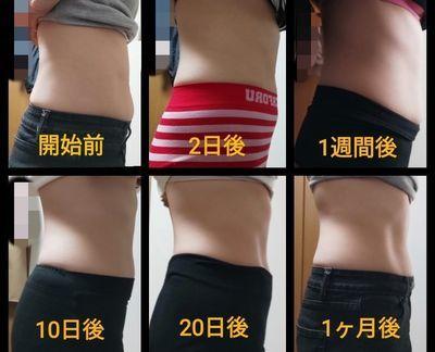腹筋ローラーの変化