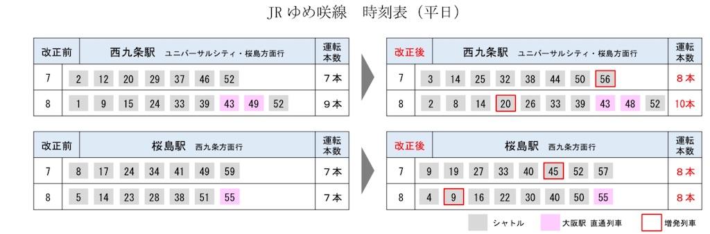 f:id:Hankai_Uemachi:20200218010128j:image
