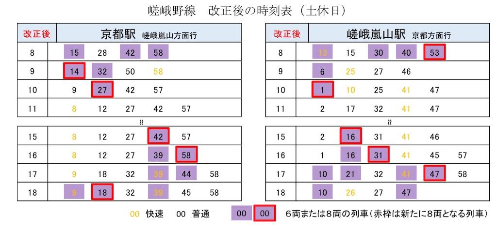 f:id:Hankai_Uemachi:20200218020045j:image
