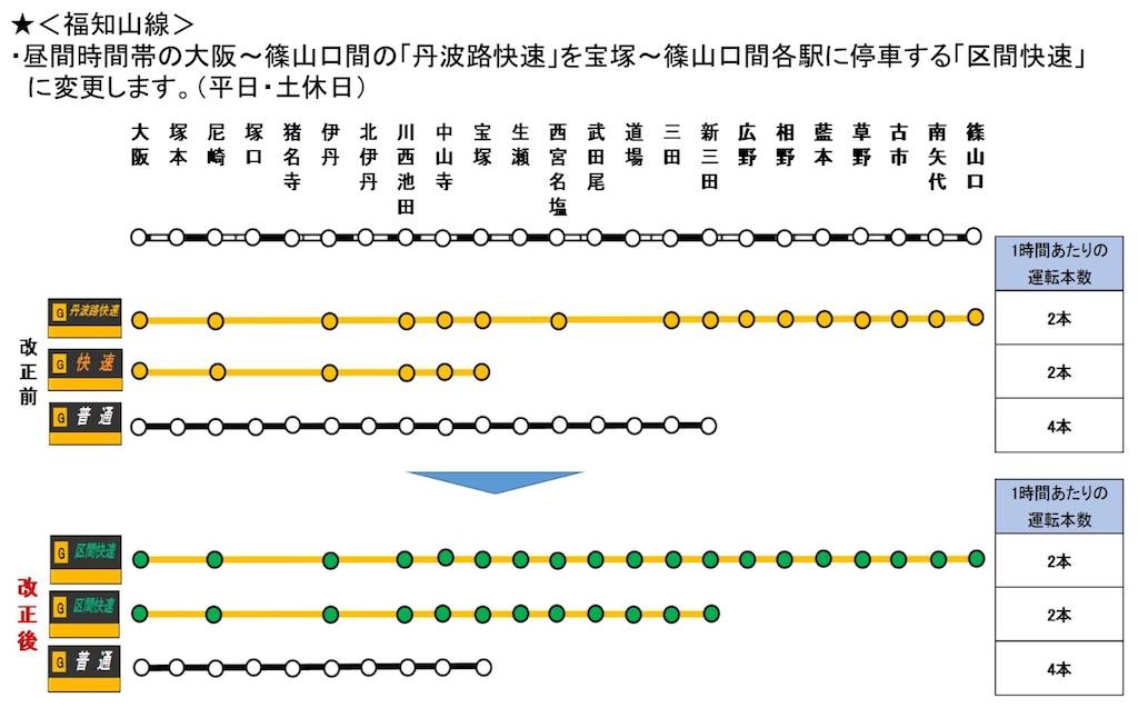 f:id:Hankai_Uemachi:20200218021017j:image