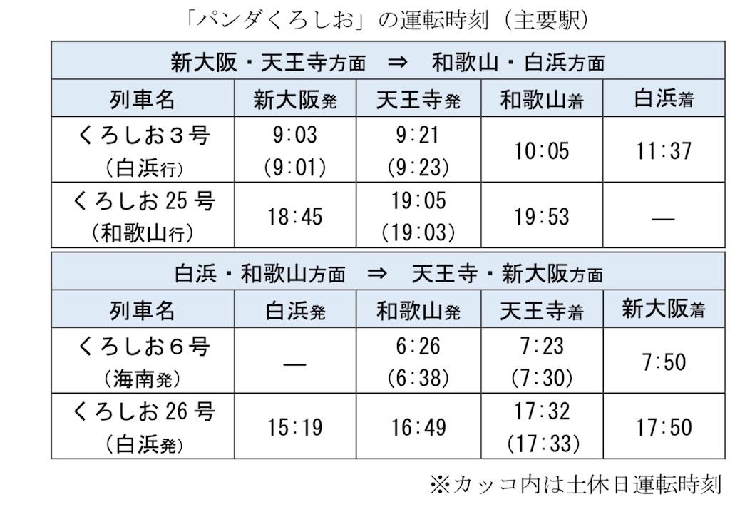 f:id:Hankai_Uemachi:20200218032702j:image