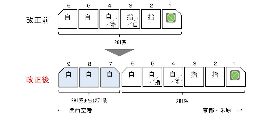 f:id:Hankai_Uemachi:20200218032900j:image