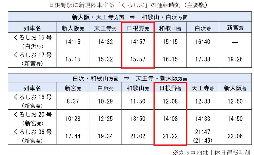 f:id:Hankai_Uemachi:20200218035156j:image