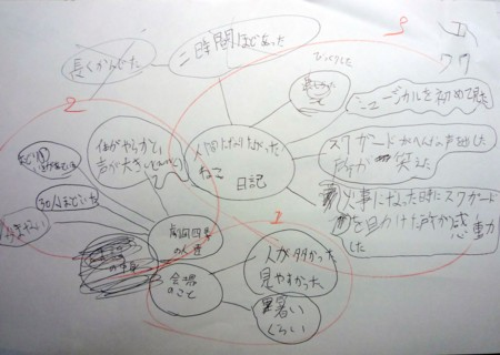 f:id:HappymanOkajima:20090211171728j:image