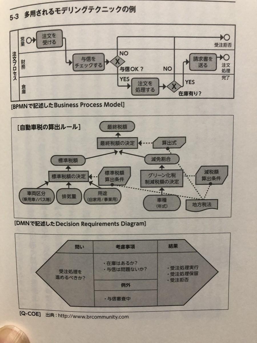 f:id:HappymanOkajima:20191026224556j:plain