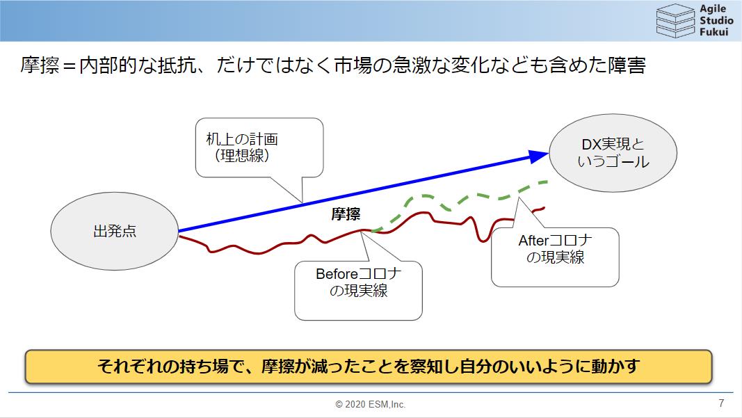 f:id:HappymanOkajima:20200526140202p:plain