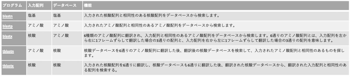 f:id:Harry-kun:20210704070638p:plain