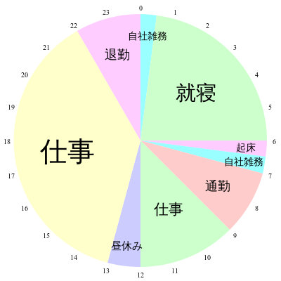 f:id:Haru10nari:20170516220803p:plain