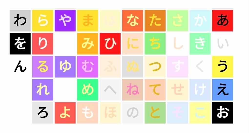 f:id:HaruSaki:20180907184822j:plain