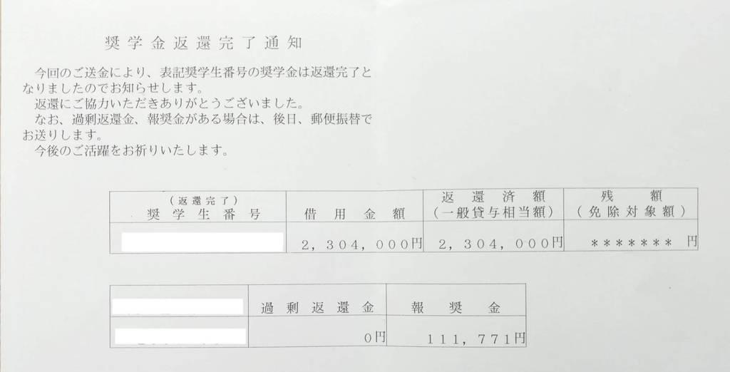 f:id:HaruSaki:20181105100034j:plain
