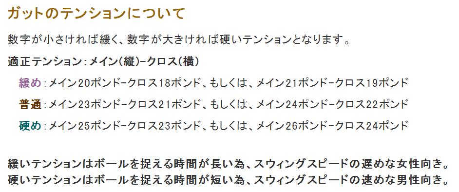 f:id:HarukiNarita:20190520162256p:plain