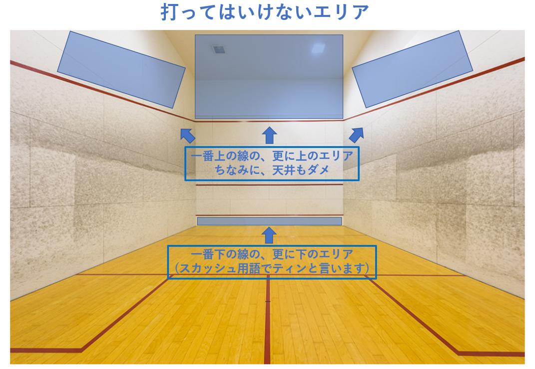 f:id:HarukiNarita:20210108194219p:plain