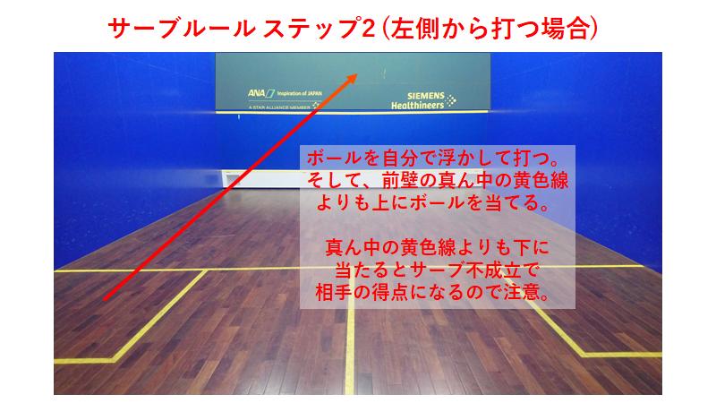 f:id:HarukiNarita:20210109192746p:plain