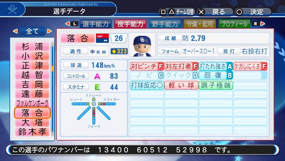 f:id:Harumaki_0924:20200218094208j:plain