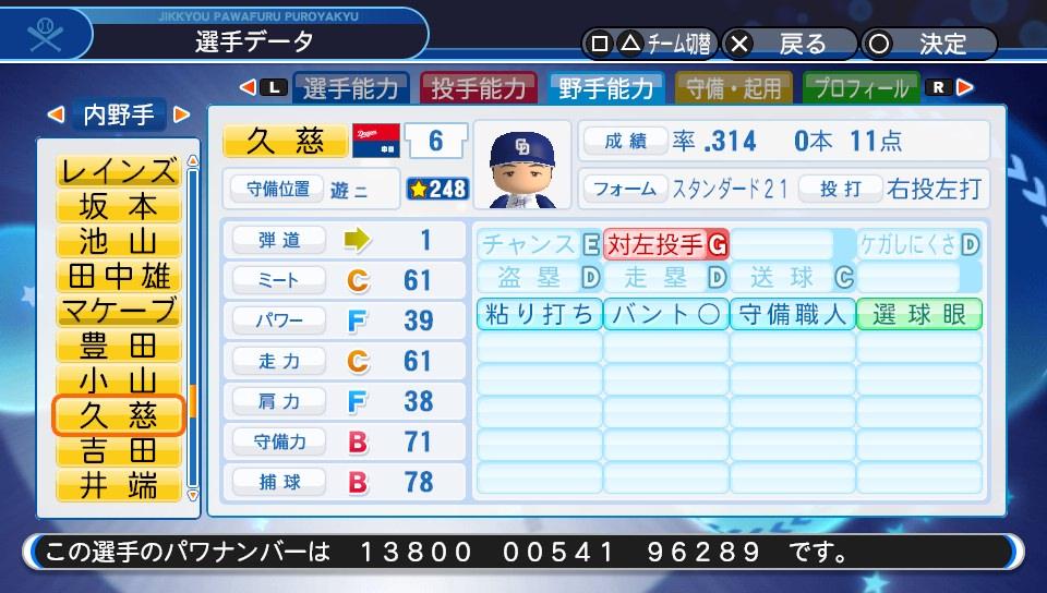f:id:Harumaki_0924:20200219113223j:plain