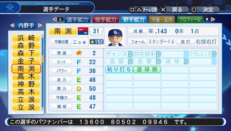 f:id:Harumaki_0924:20200219113238j:plain