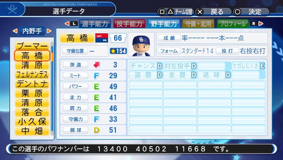 f:id:Harumaki_0924:20200219113248j:plain