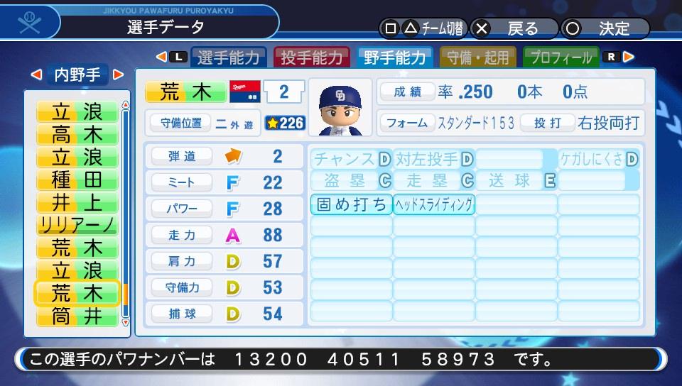 f:id:Harumaki_0924:20200219113401j:plain