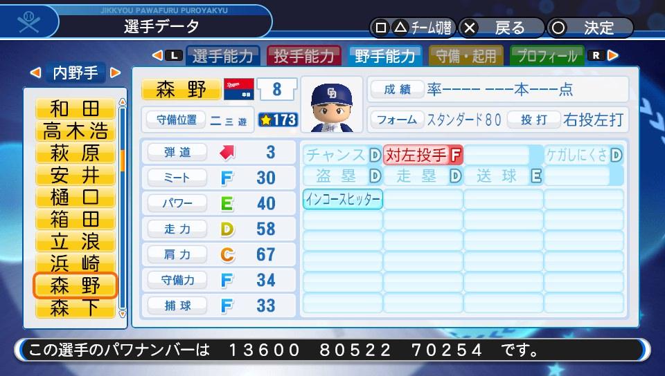 f:id:Harumaki_0924:20200220194821j:plain