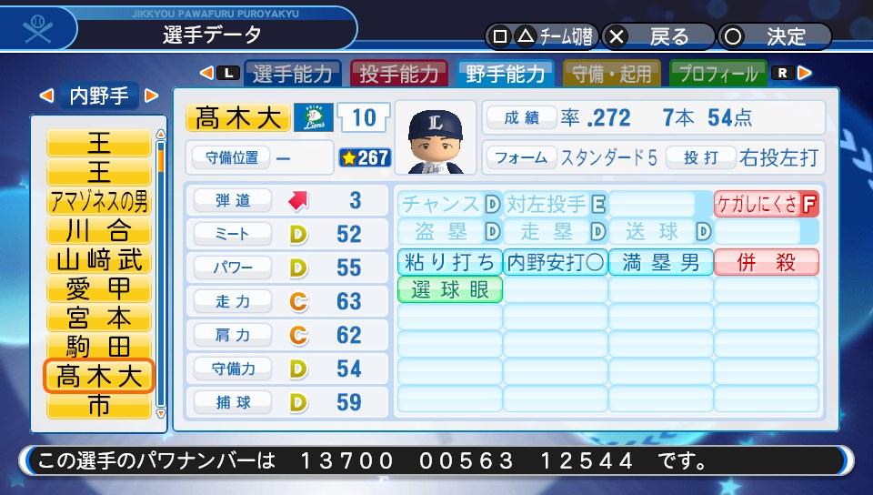 f:id:Harumaki_0924:20200529093941j:plain