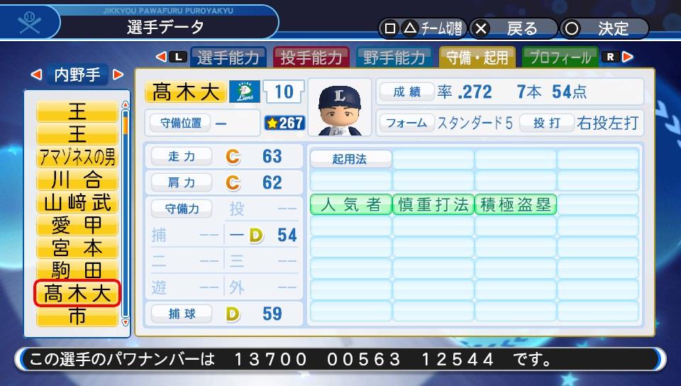 f:id:Harumaki_0924:20200529093943j:plain