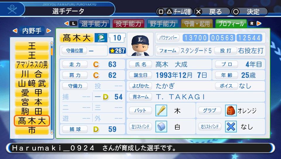 f:id:Harumaki_0924:20200529093946j:plain