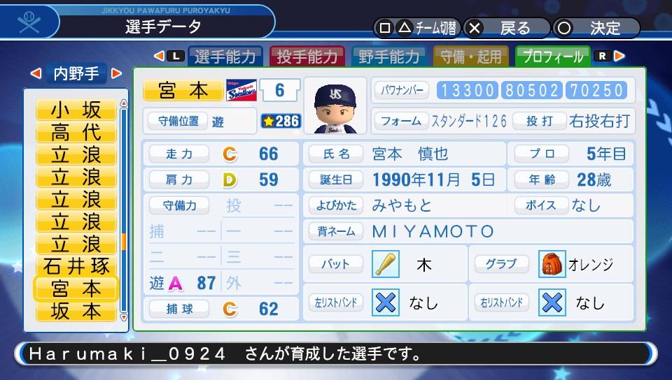 f:id:Harumaki_0924:20200529112355j:plain