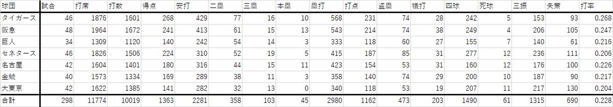 f:id:Harumaki_0924:20200608192440p:plain
