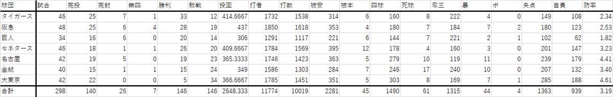 f:id:Harumaki_0924:20200608192451p:plain