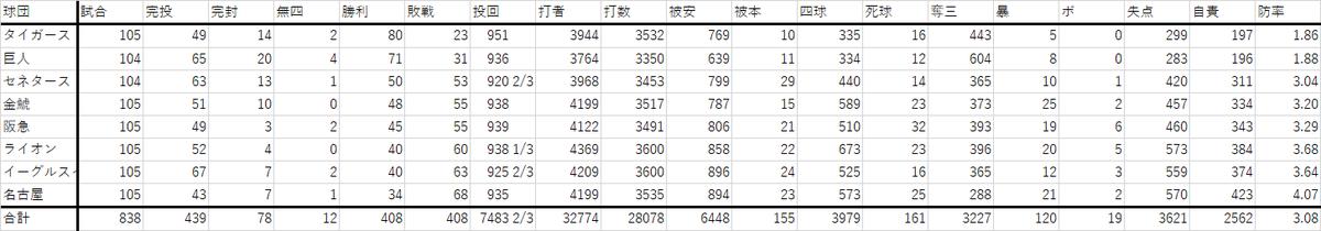 f:id:Harumaki_0924:20200610204223p:plain