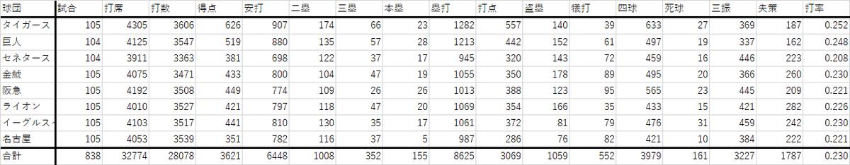 f:id:Harumaki_0924:20200610210904p:plain