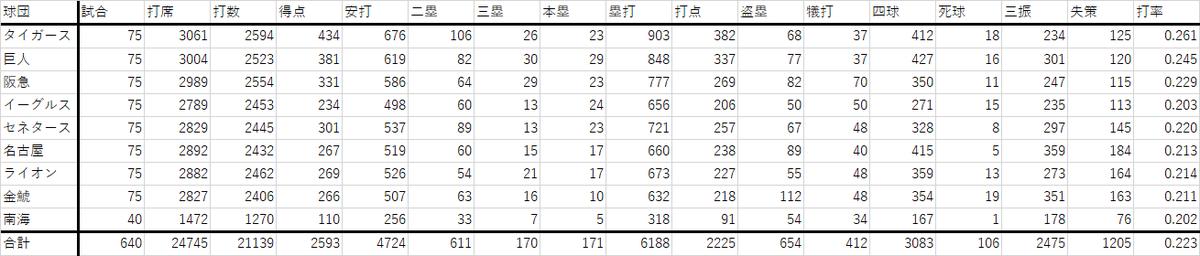 f:id:Harumaki_0924:20200612085343p:plain