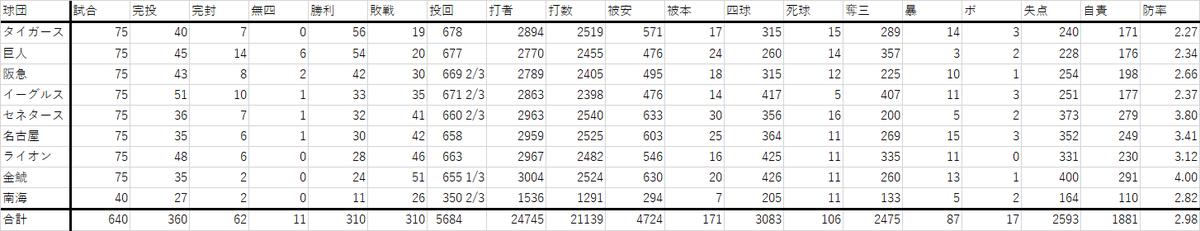 f:id:Harumaki_0924:20200612085412p:plain