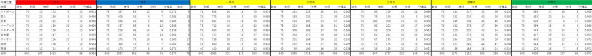 f:id:Harumaki_0924:20200612085423p:plain
