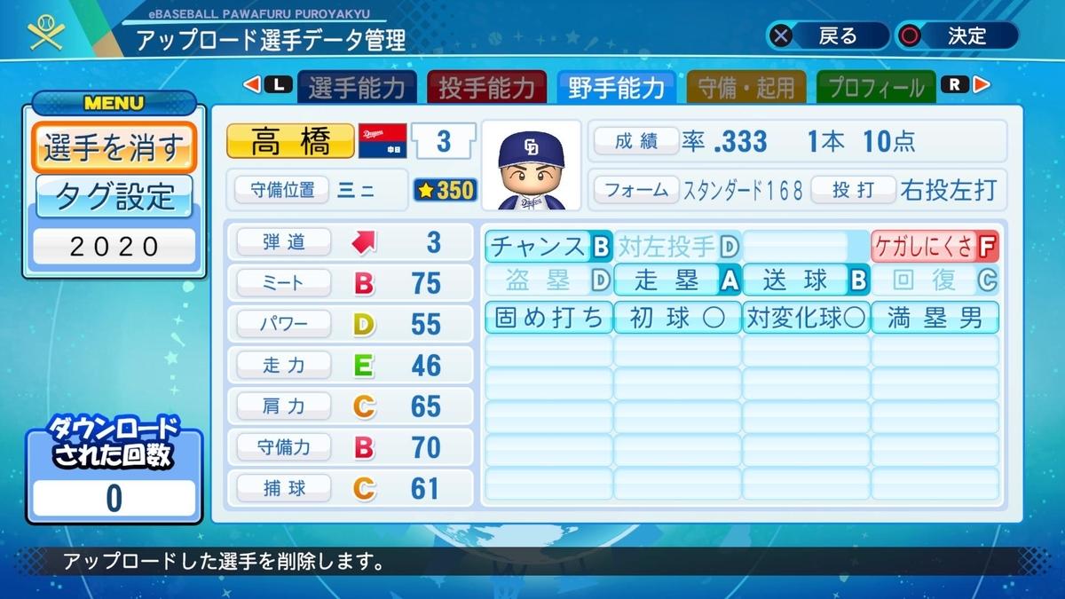 f:id:Harumaki_0924:20200712004949j:plain