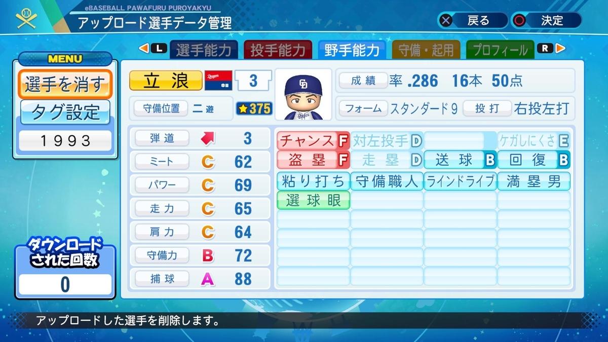 f:id:Harumaki_0924:20200712100218j:plain
