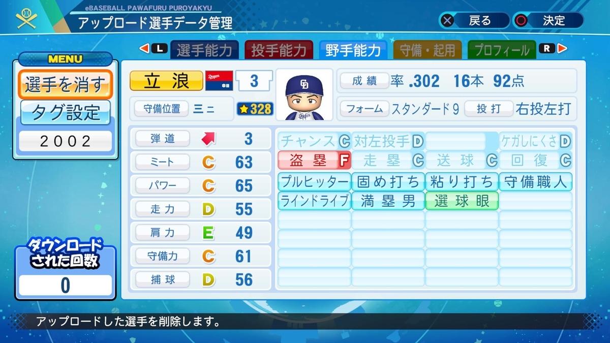 f:id:Harumaki_0924:20200716164836j:plain