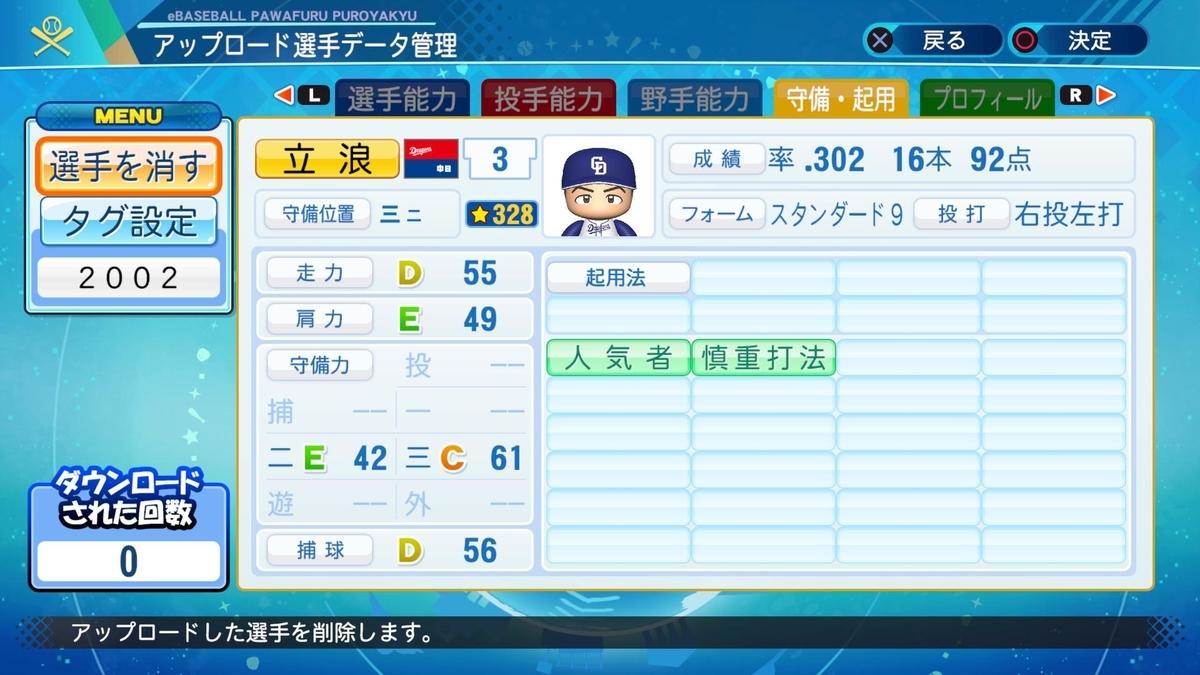 f:id:Harumaki_0924:20200716164839j:plain